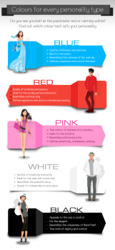 What Does Your Clothing Color Say About Your Personality